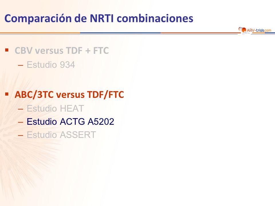Comparación de NRTI combinaciones CBV versus TDF + FTC –Estudio 934 ABC/3TC versus TDF/FTC –Estudio HEAT –Estudio ACTG A5202 –Estudio ASSERT
