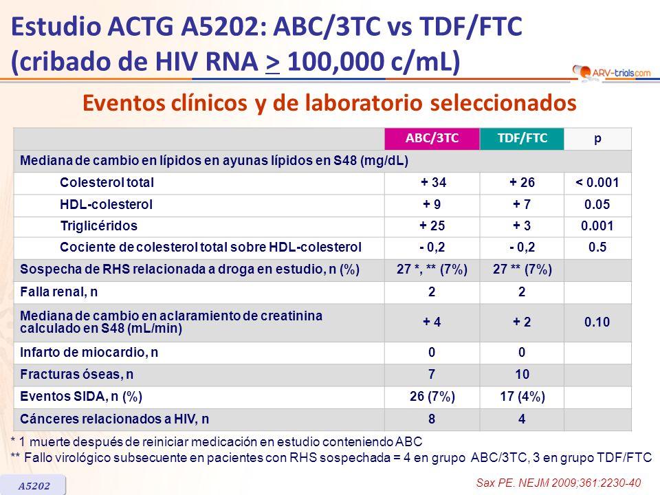 ABC/3TCTDF/FTCp Mediana de cambio en lípidos en ayunas lípidos en S48 (mg/dL) Colesterol total + 34+ 26< 0.001 HDL-colesterol+ 9+ 70.05 Triglicéridos+
