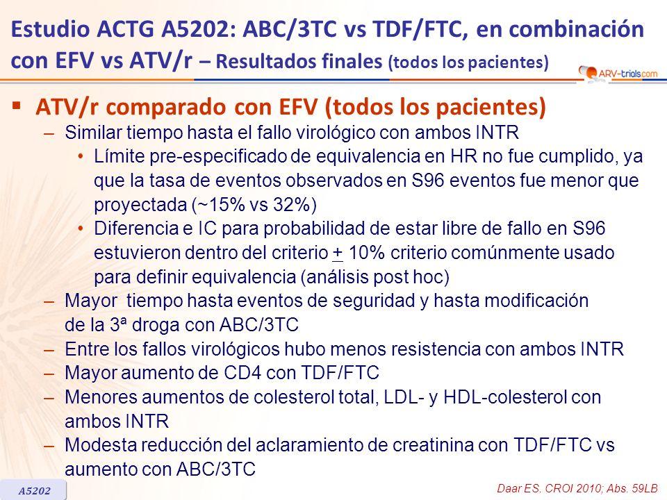 Estudio ACTG A5202: ABC/3TC vs TDF/FTC, en combinación con EFV vs ATV/r – Resultados finales (todos los pacientes) ATV/r comparado con EFV (todos los