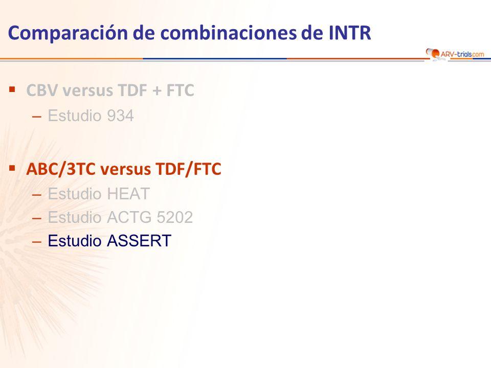 Comparación de combinaciones de INTR CBV versus TDF + FTC –Estudio 934 ABC/3TC versus TDF/FTC –Estudio HEAT –Estudio ACTG 5202 –Estudio ASSERT