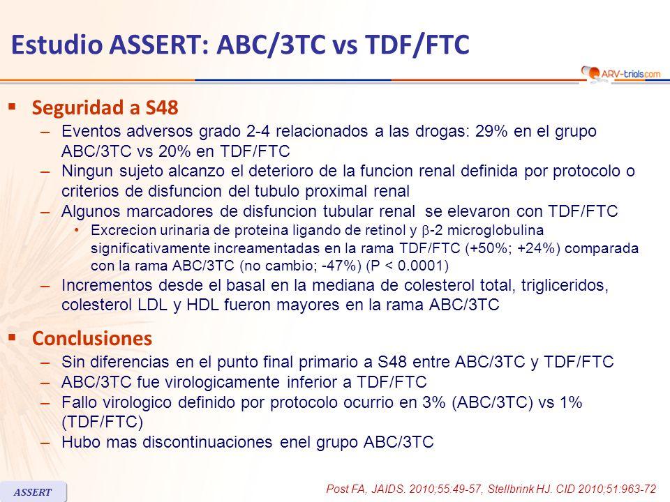 Estudio ASSERT: ABC/3TC vs TDF/FTC Seguridad a S48 –Eventos adversos grado 2-4 relacionados a las drogas: 29% en el grupo ABC/3TC vs 20% en TDF/FTC –N