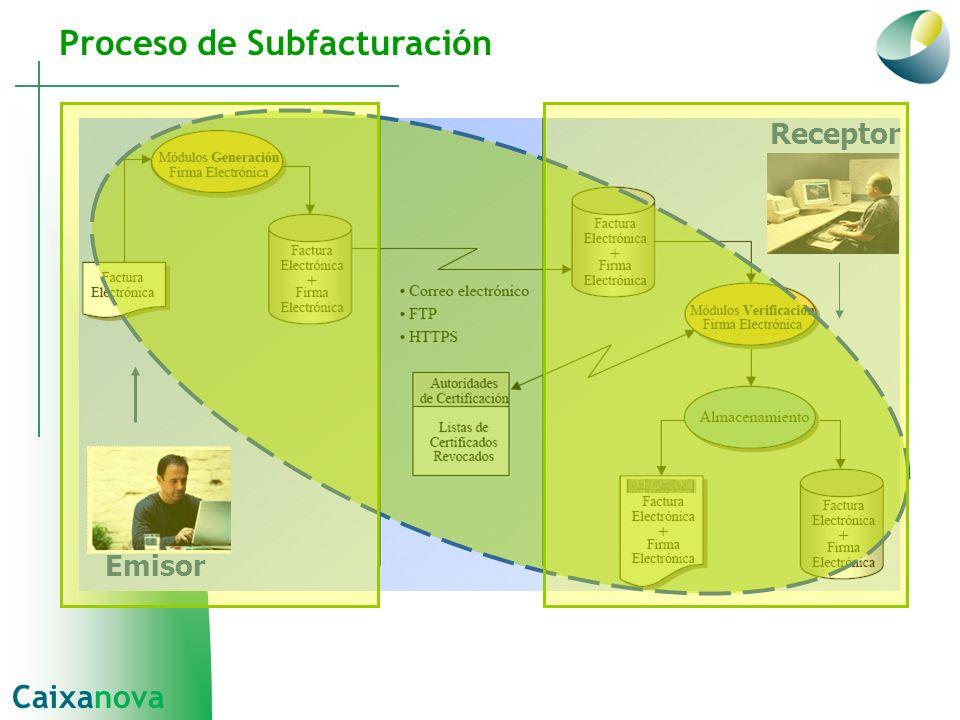 Emisor Receptor Proceso de Subfacturación Caixanova