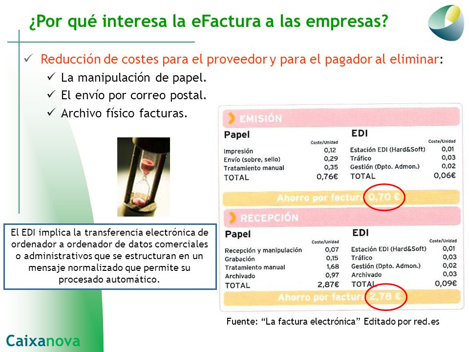 ¿Por qué interesa la eFactura a las empresas? Reducción de costes para el proveedor y para el pagador al eliminar: La manipulación de papel. El envío