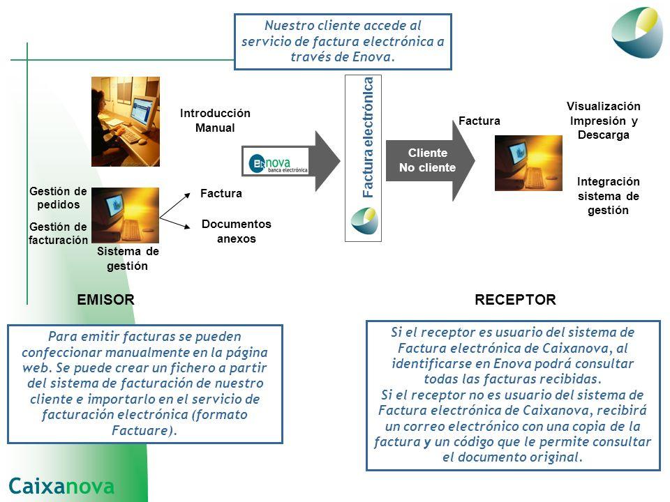 Factura Visualización Impresión y Descarga Introducción Manual Gestión de pedidos EMISORRECEPTOR Integración sistema de gestión Sistema de gestión Doc