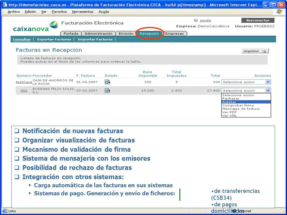 Notificación de nuevas facturas Organizar visualización de facturas Mecanismo de validación de firma Sistema de mensajería con los emisores Posibilida