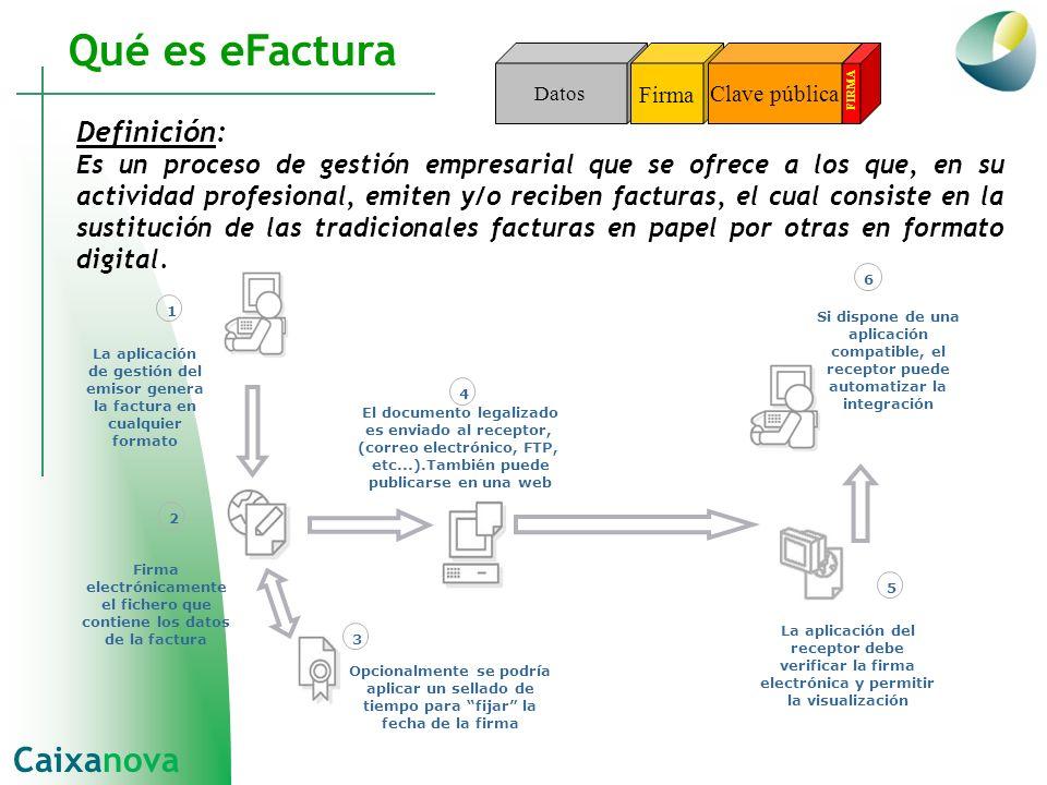 Qué es eFactura Datos Firma Clave pública FIRMA Definición: Es un proceso de gestión empresarial que se ofrece a los que, en su actividad profesional,