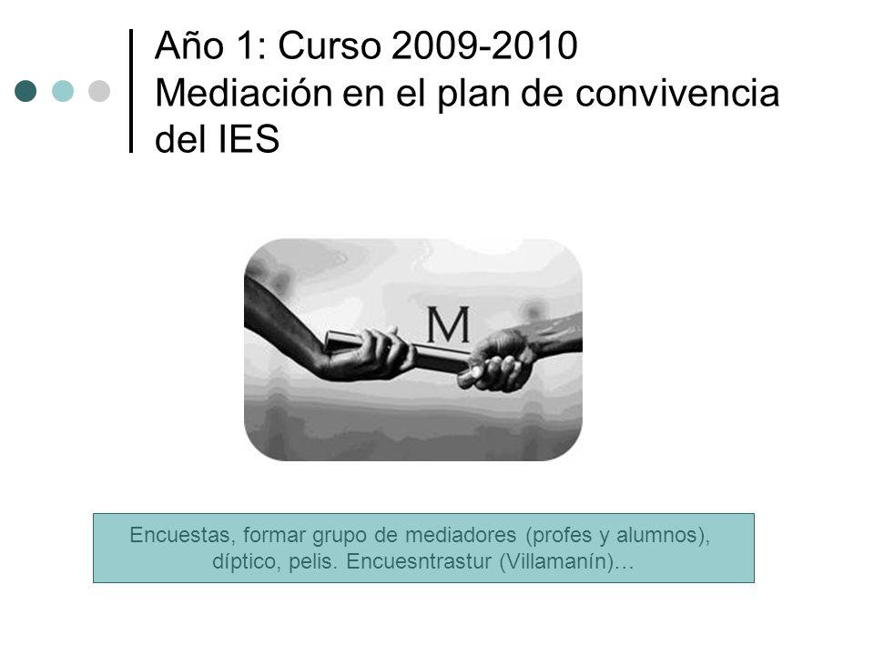 Año 1: Curso 2009-2010 Mediación en el plan de convivencia del IES Encuestas, formar grupo de mediadores (profes y alumnos), díptico, pelis. Encuesntr