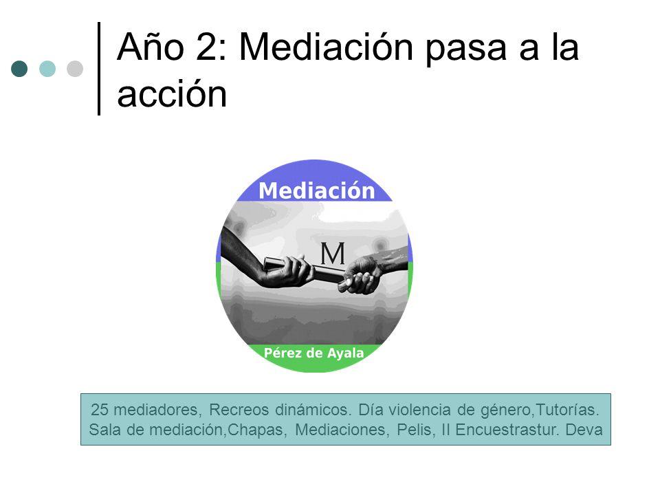 Año 2: Mediación pasa a la acción 25 mediadores, Recreos dinámicos. Día violencia de género,Tutorías. Sala de mediación,Chapas, Mediaciones, Pelis, II