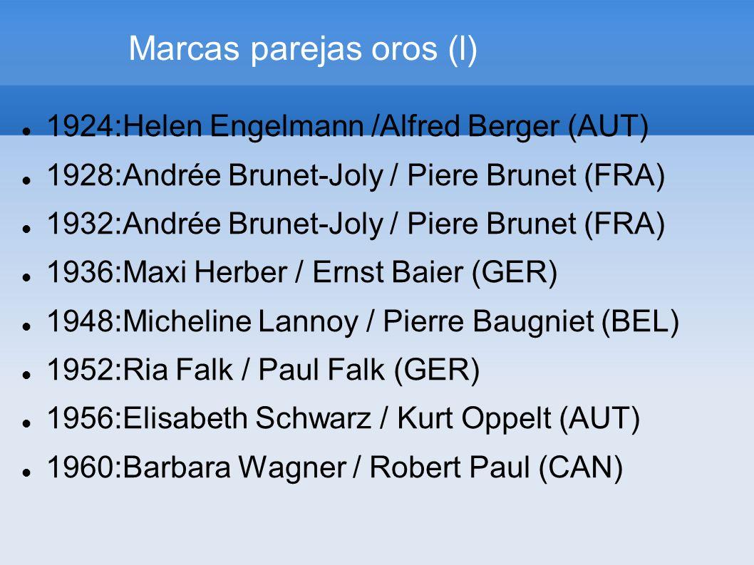 Marcas parejas oros (l) 1924:Helen Engelmann /Alfred Berger (AUT) 1928:Andrée Brunet-Joly / Piere Brunet (FRA) 1932:Andrée Brunet-Joly / Piere Brunet