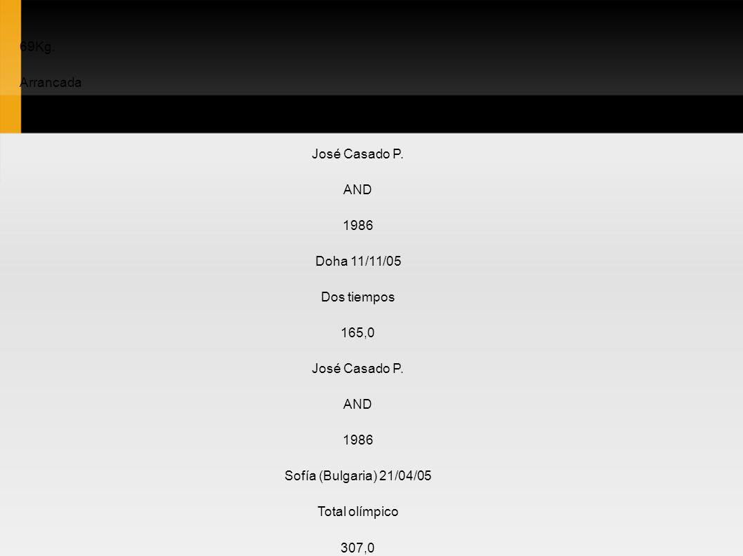 69Kg. Arrancada 142.0 José Casado P. AND 1986 Doha 11/11/05 Dos tiempos 165,0 José Casado P. AND 1986 Sofía (Bulgaria) 21/04/05 Total olímpico 307,0 J