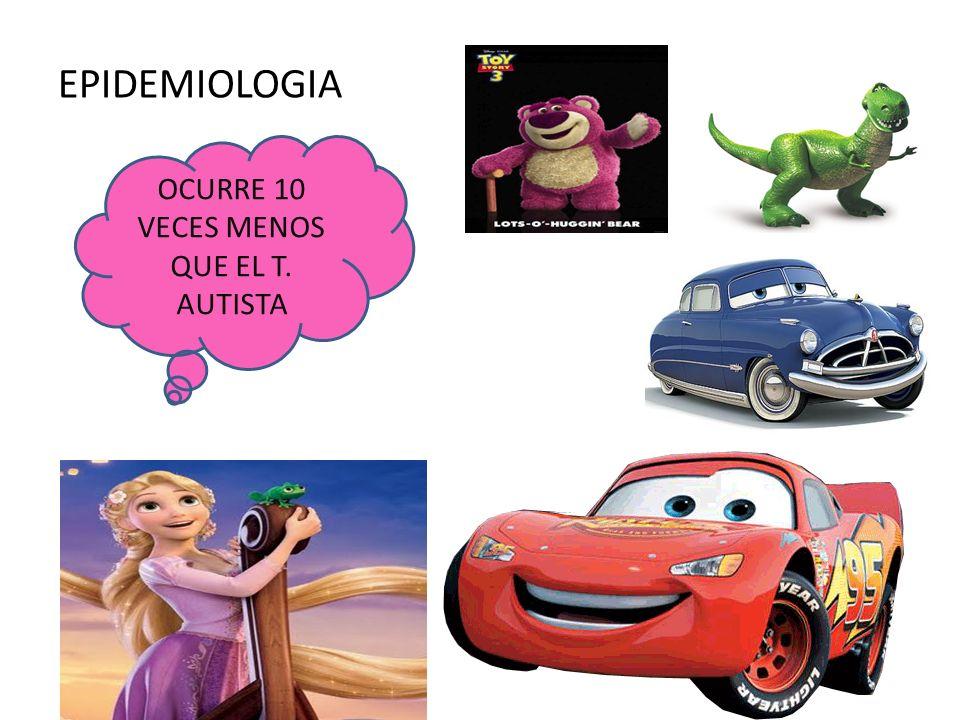 EPIDEMIOLOGIA OCURRE 10 VECES MENOS QUE EL T. AUTISTA