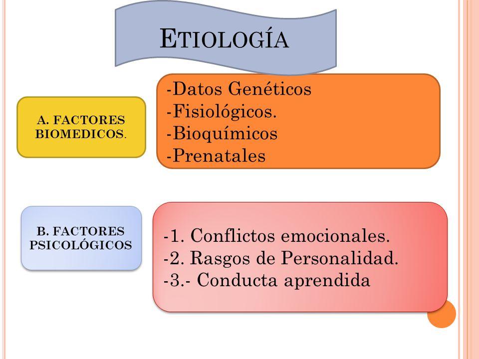 -1. Conflictos emocionales. -2. Rasgos de Personalidad. -3.- Conducta aprendida -1. Conflictos emocionales. -2. Rasgos de Personalidad. -3.- Conducta