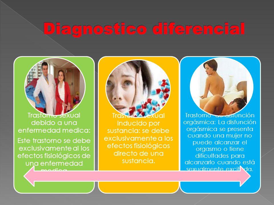 Trastorno sexual debido a una enfermedad medica: Este trastorno se debe exclusivamente al los efectos fisiológicos de una enfermedad medica Trastorno