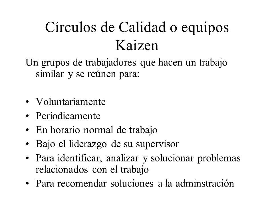 Círculos de Calidad o equipos Kaizen Un grupos de trabajadores que hacen un trabajo similar y se reúnen para: Voluntariamente Periodicamente En horari