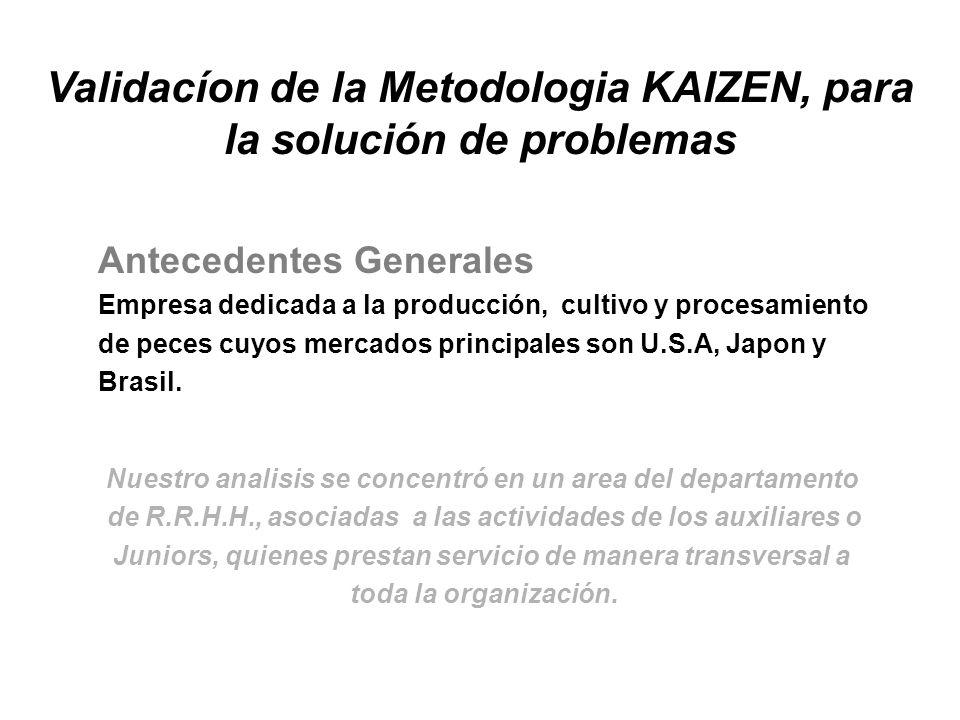 Antecedentes Generales Empresa dedicada a la producción, cultivo y procesamiento de peces cuyos mercados principales son U.S.A, Japon y Brasil. Valida