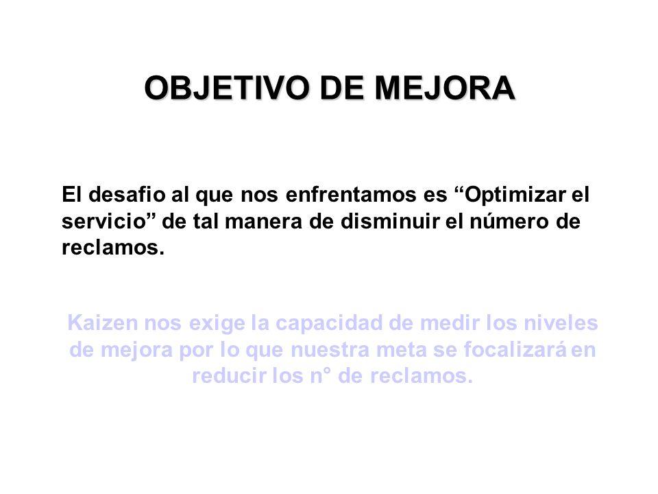 RECOPILACION Y ANALISIS DE INFO.