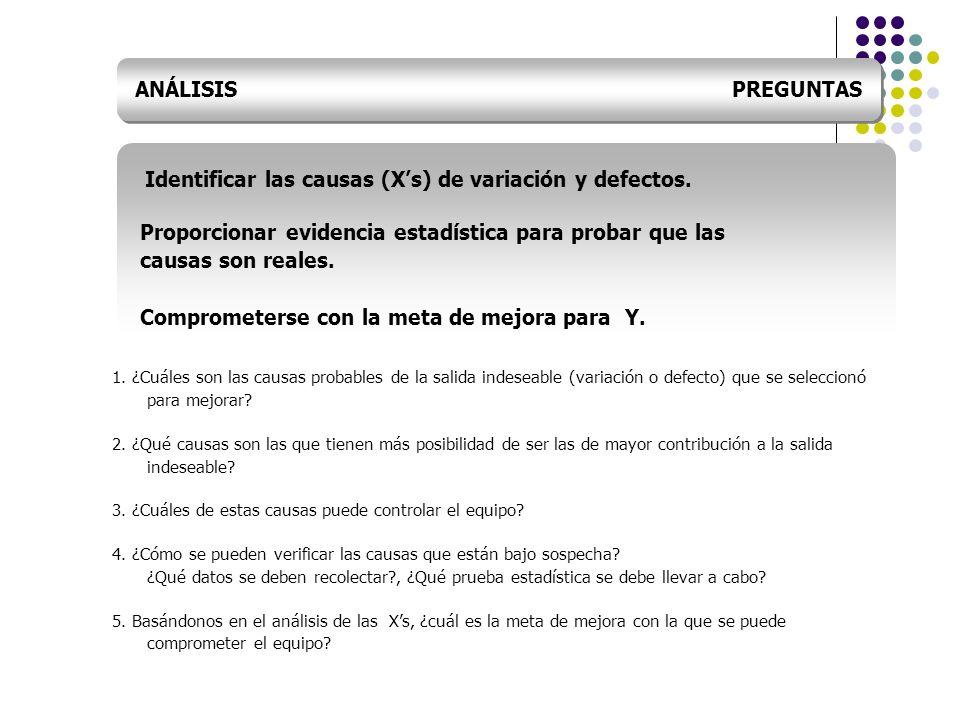 Identificar las causas (Xs) de variación y defectos. Proporcionar evidencia estadística para probar que las causas son reales. Comprometerse con la me