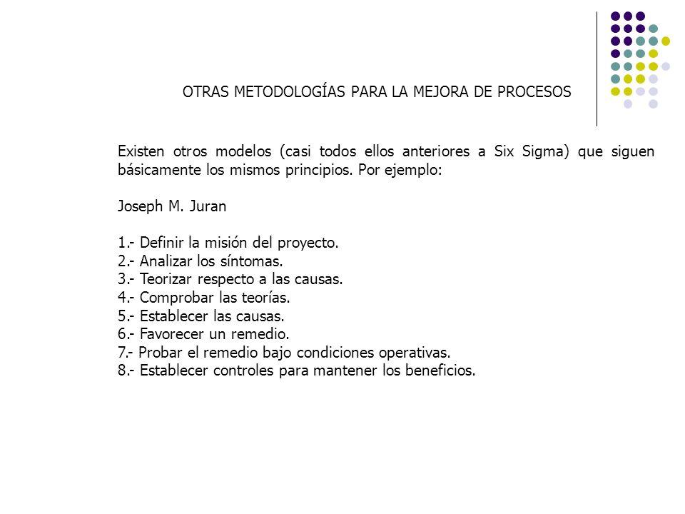 OTRAS METODOLOGÍAS PARA LA MEJORA DE PROCESOS Existen otros modelos (casi todos ellos anteriores a Six Sigma) que siguen básicamente los mismos princi