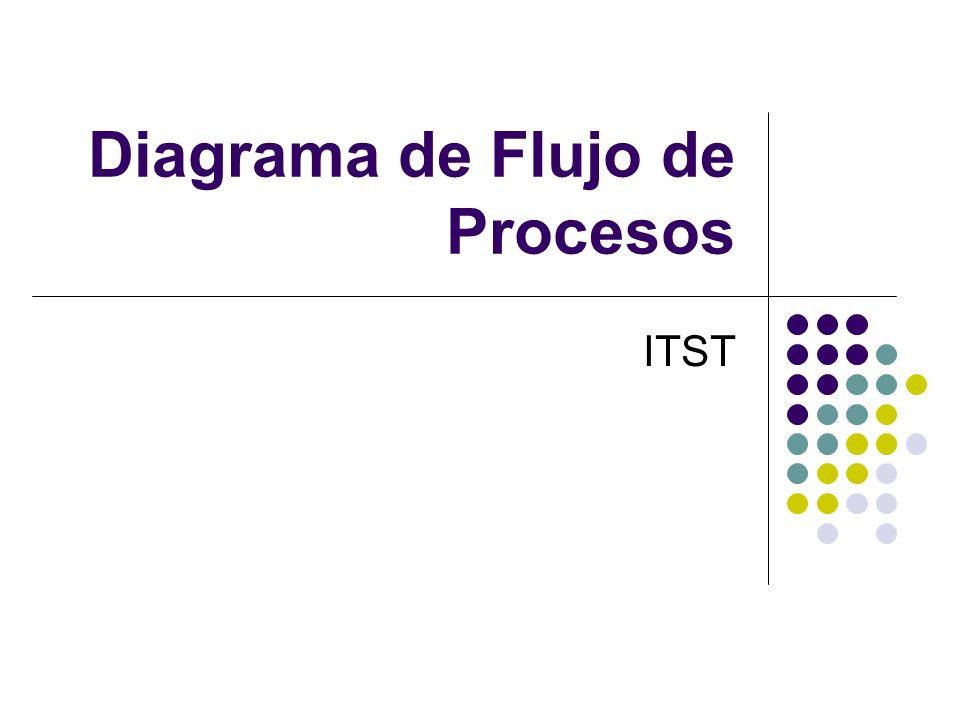 Diagrama de Flujo de Procesos ITST