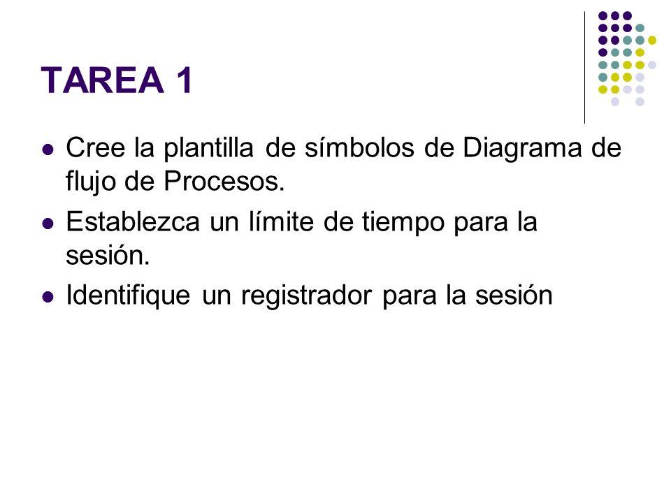 TAREA 1 Cree la plantilla de símbolos de Diagrama de flujo de Procesos. Establezca un límite de tiempo para la sesión. Identifique un registrador para