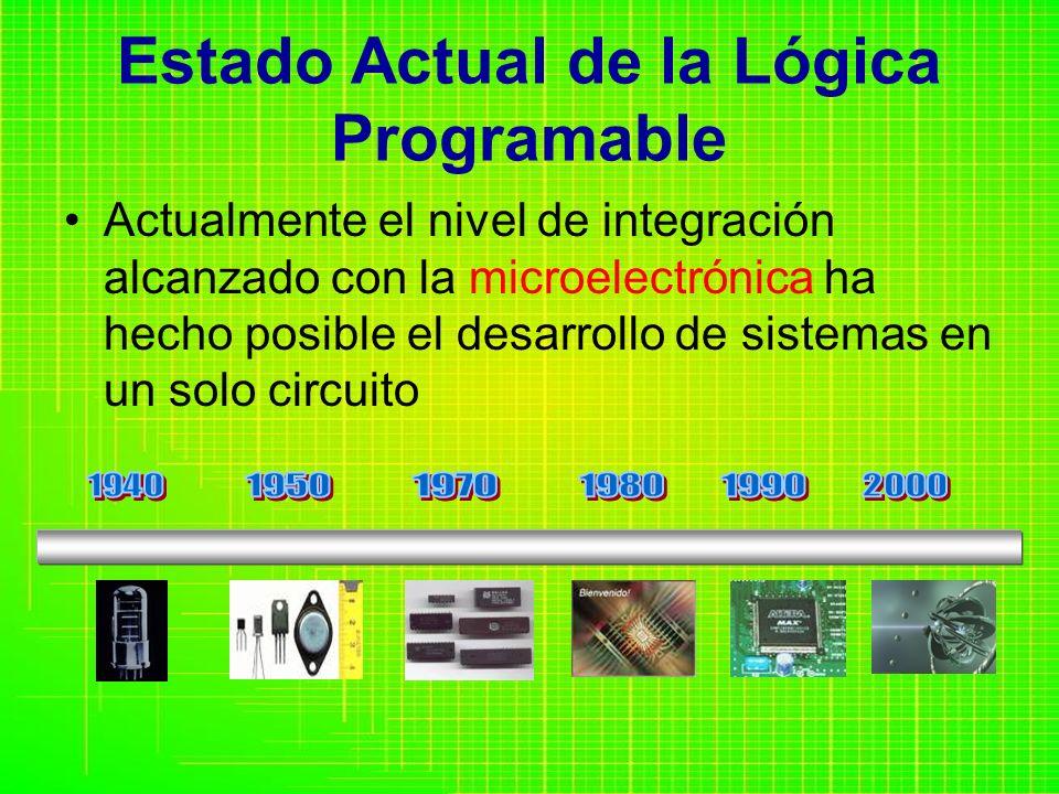 Estado Actual de la Lógica Programable Actualmente el nivel de integración alcanzado con la microelectrónica ha hecho posible el desarrollo de sistemas en un solo circuito