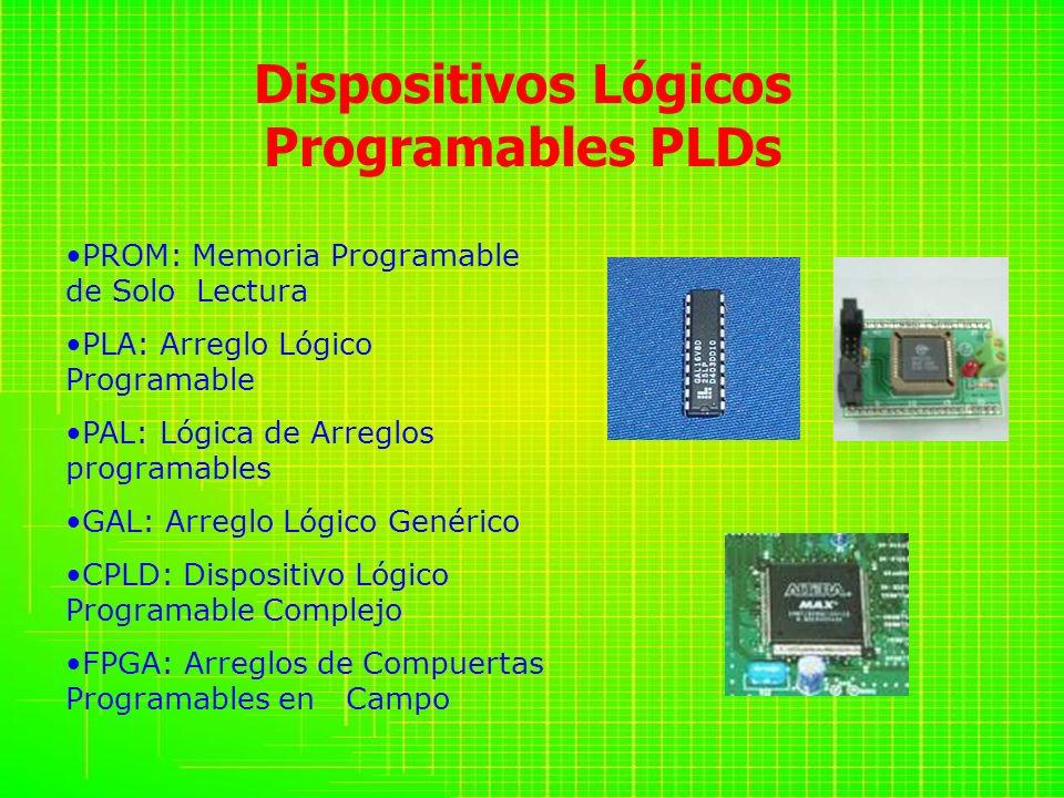 Dispositivos Lógicos Programables PLDs PROM: Memoria Programable de Solo Lectura PLA: Arreglo Lógico Programable PAL: Lógica de Arreglos programables GAL: Arreglo Lógico Genérico CPLD: Dispositivo Lógico Programable Complejo FPGA: Arreglos de Compuertas Programables en Campo