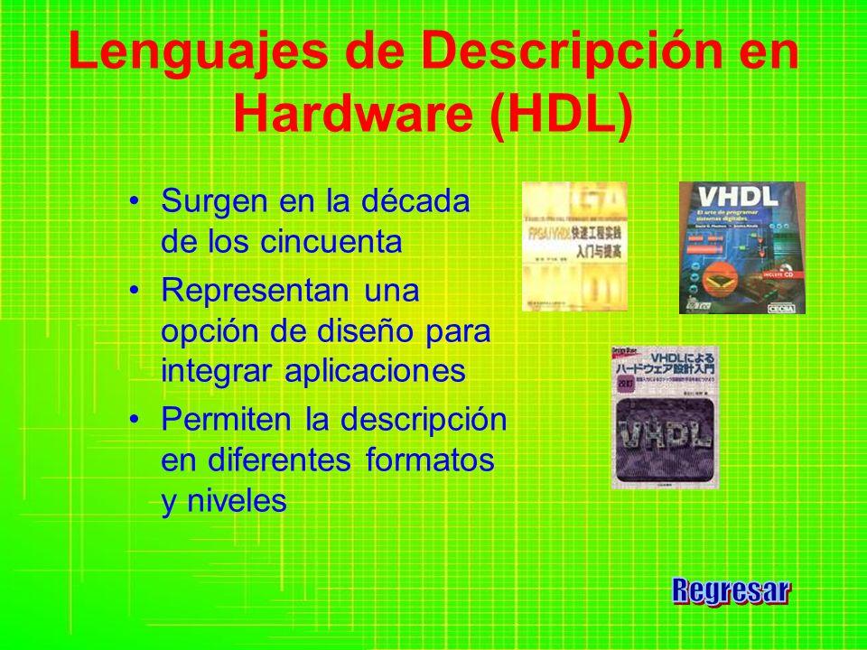 Lenguajes de Descripción en Hardware (HDL) Surgen en la década de los cincuenta Representan una opción de diseño para integrar aplicaciones Permiten la descripción en diferentes formatos y niveles