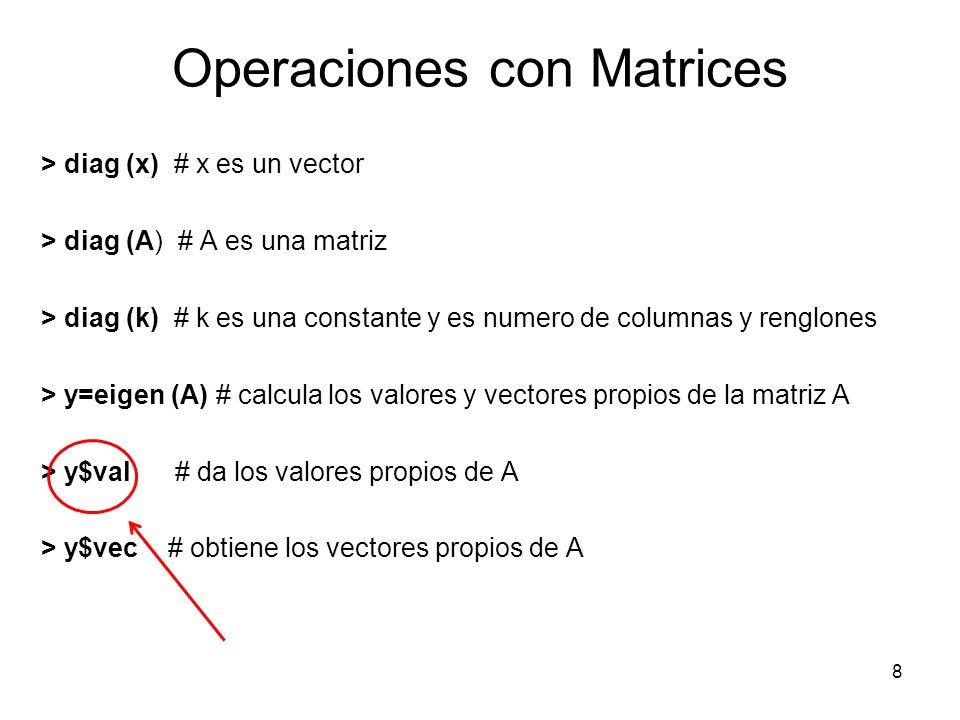 Operaciones con Matrices > diag (x) # x es un vector > diag (A) # A es una matriz > diag (k) # k es una constante y es numero de columnas y renglones