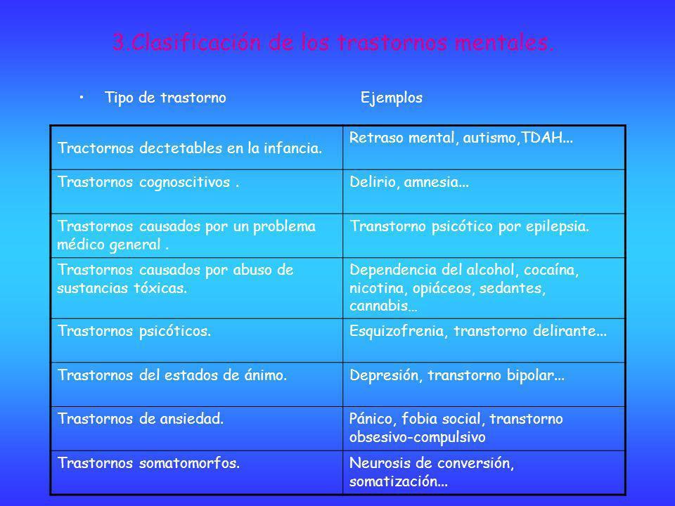 3.Clasificación de los trastornos mentales. Tipo de trastorno Ejemplos Tractornos dectetables en la infancia. Retraso mental, autismo,TDAH... Trastorn