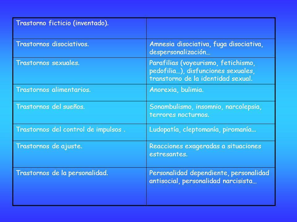 Trastorno ficticio (inventado). Trastornos disociativos.Amnesia disociativa, fuga disociativa, despersonalización… Trastornos sexuales.Parafilias (voy