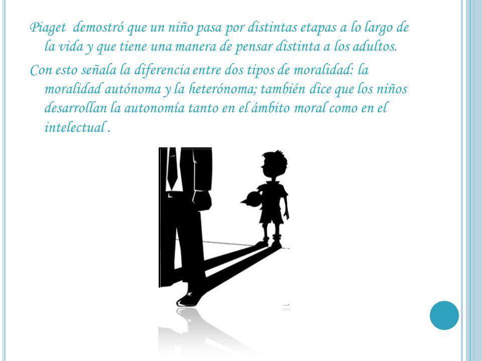 Piaget demostró que un niño pasa por distintas etapas a lo largo de la vida y que tiene una manera de pensar distinta a los adultos. Con esto señala l