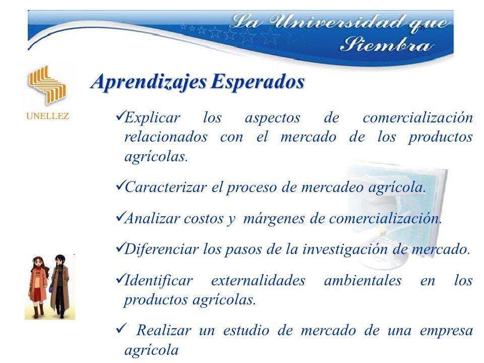 Aprendizajes Esperados Explicar los aspectos de comercialización relacionados con el mercado de los productos agrícolas. Caracterizar el proceso de me