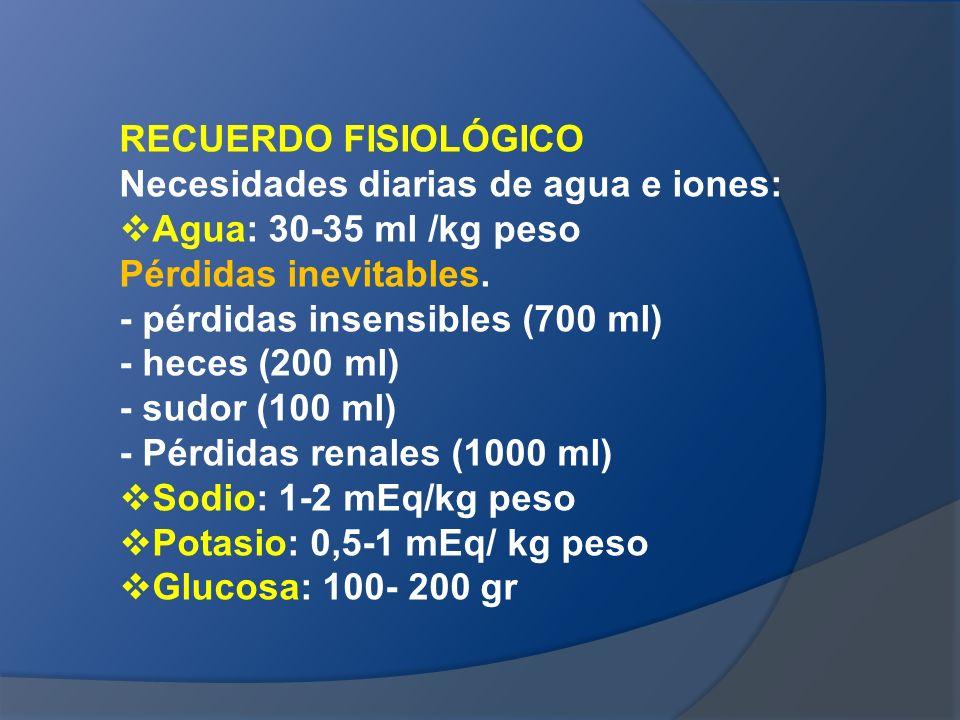 NORMAS GENERALES PARA EL USO DE FLUIDOTERAPIA IV No existe un protocolo general exacto de fluidoterapia IV, para cada cuadro clínico.
