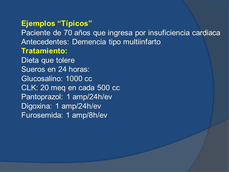 Ejemplos Típicos Paciente de 70 años que ingresa por insuficiencia cardiaca Antecedentes: Demencia tipo multiinfarto Tratamiento: Dieta que tolere Sue