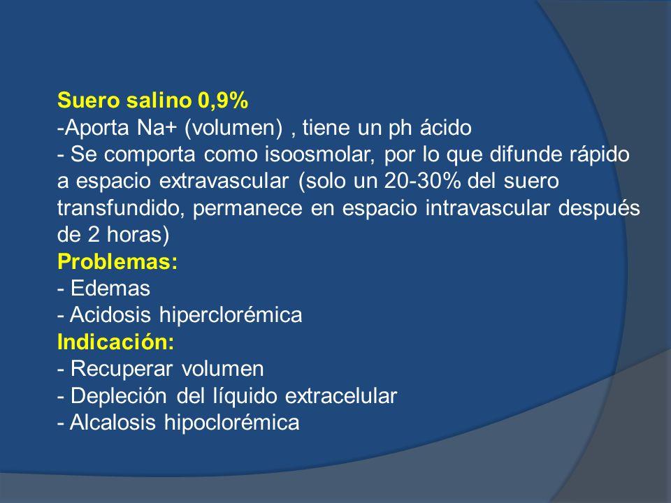 Suero salino 0,9% -Aporta Na+ (volumen), tiene un ph ácido - Se comporta como isoosmolar, por lo que difunde rápido a espacio extravascular (solo un 2