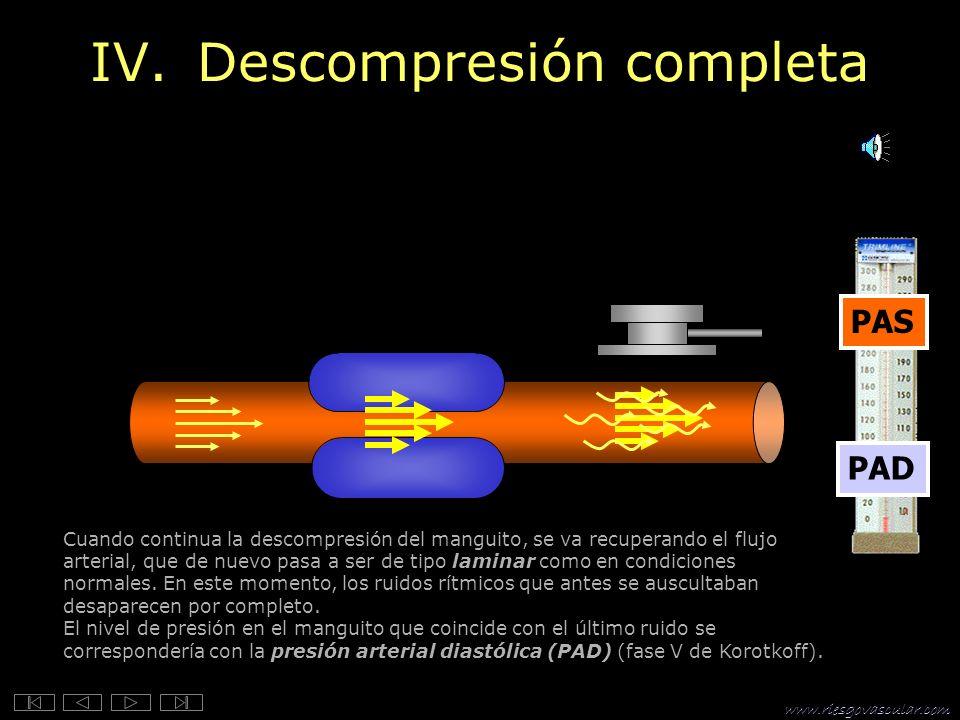 www.riesgovascular.com IV.Descompresión completa PAD PAS Cuando continua la descompresión del manguito, se va recuperando el flujo arterial, que de nuevo pasa a ser de tipo laminar como en condiciones normales.
