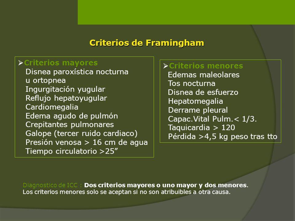Criterios de Framingham Criterios mayores Disnea paroxística nocturna u ortopnea Ingurgitación yugular Reflujo hepatoyugular Cardiomegalia Edema agudo