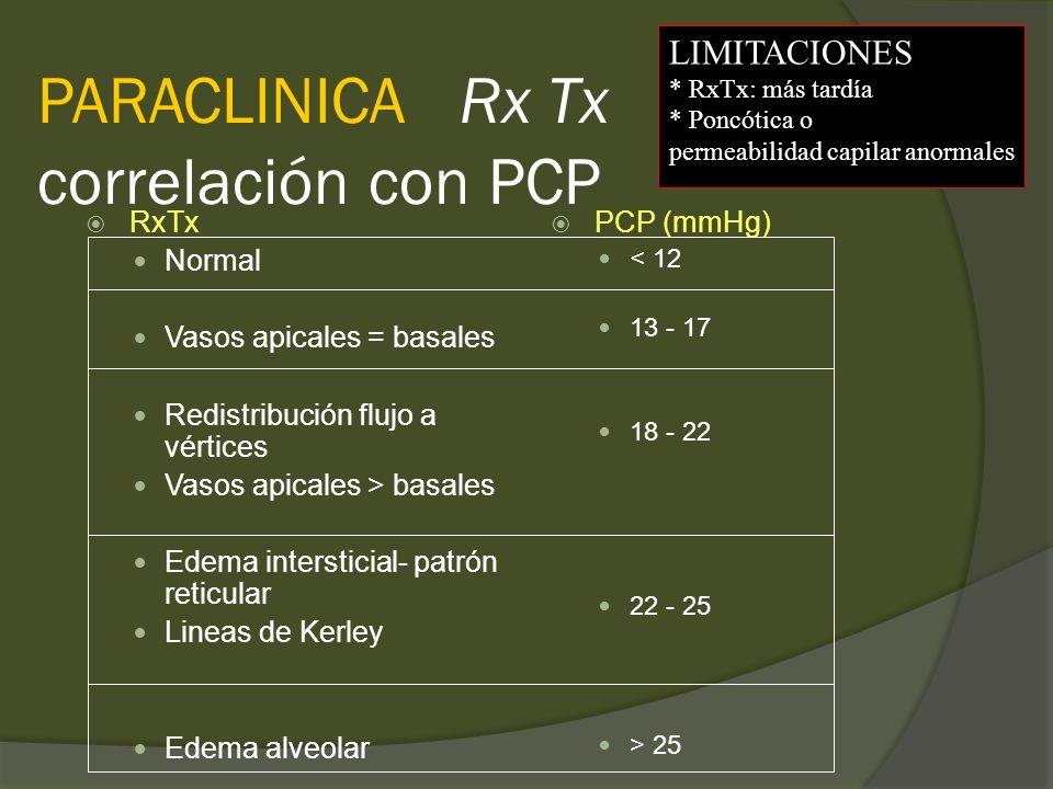 PARACLINICA Rx Tx correlación con PCP LIMITACIONES * RxTx: más tardía * Poncótica o permeabilidad capilar anormales RxTx Normal Vasos apicales = basal