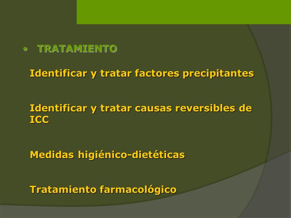 TRATAMIENTOTRATAMIENTO Identificar y tratar factores precipitantes Identificar y tratar causas reversibles de ICC Medidas higiénico-dietéticas Tratami