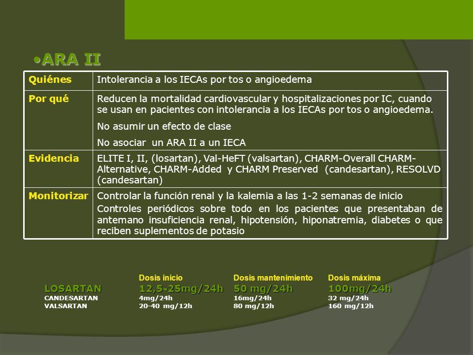 ARA IIARA II Controlar la función renal y la kalemia a las 1-2 semanas de inicio Controles periódicos sobre todo en los pacientes que presentaban de a