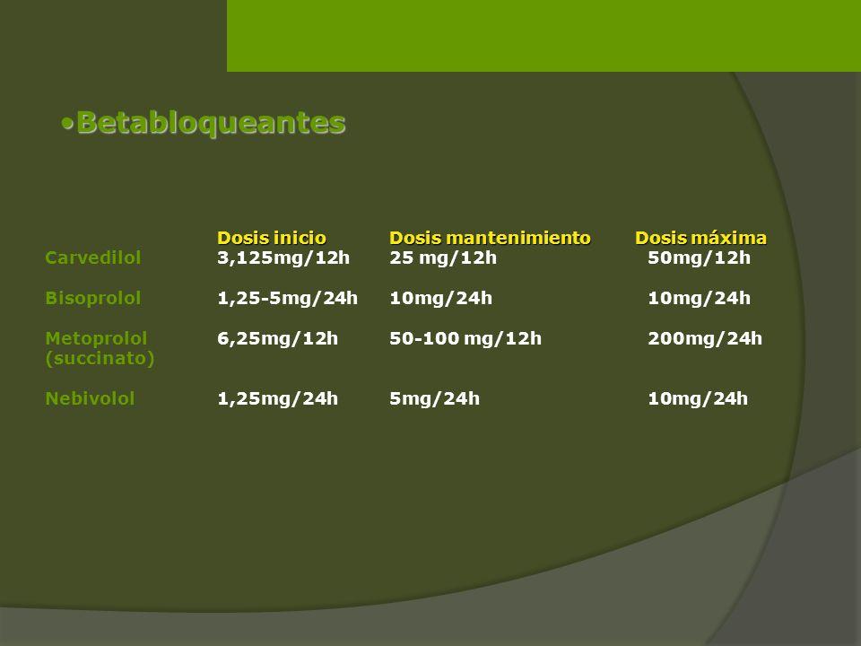 BetabloqueantesBetabloqueantes Dosis inicioDosis mantenimiento Dosis máxima Carvedilol 3,125mg/12h25 mg/12h50mg/12h Bisoprolol 1,25-5mg/24h10mg/24h10m