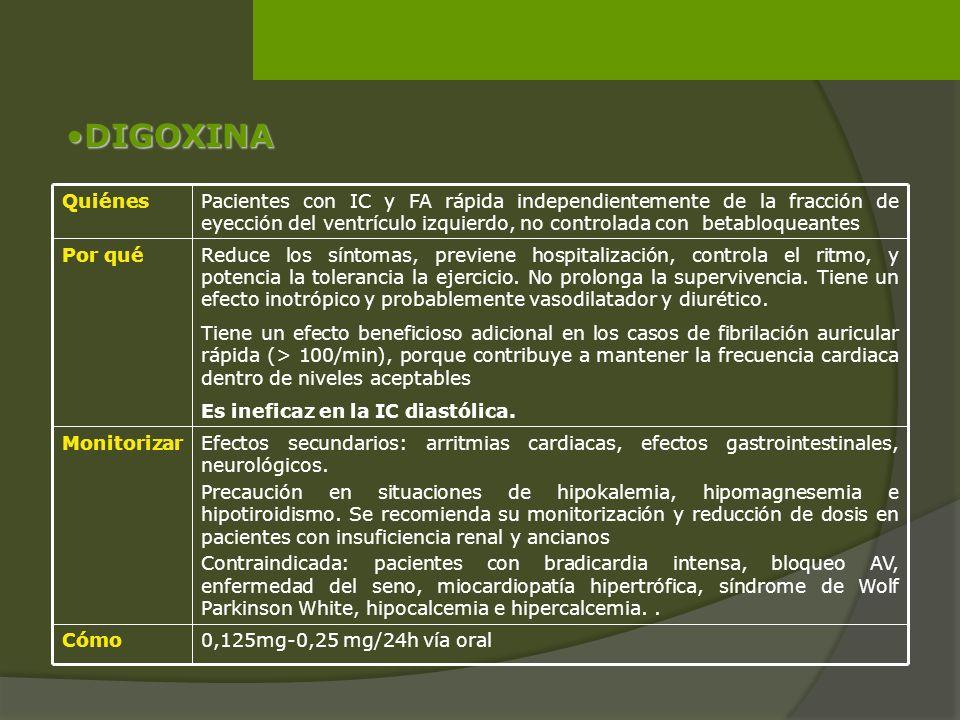 DIGOXINADIGOXINA Efectos secundarios: arritmias cardiacas, efectos gastrointestinales, neurológicos. Precaución en situaciones de hipokalemia, hipomag