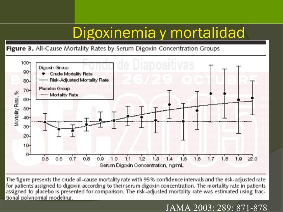 Digoxinemia y mortalidad JAMA 2003; 289: 871-878