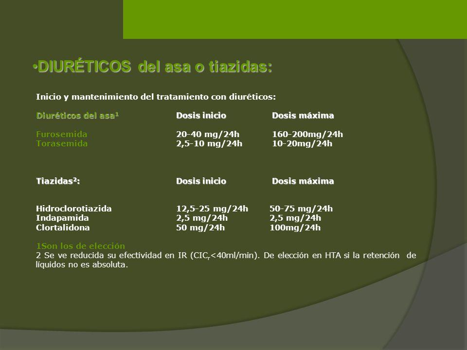 DIURÉTICOS del asa o tiazidas:DIURÉTICOS del asa o tiazidas: Inicio y mantenimiento del tratamiento con diuréticos: Diuréticos del asa 1 Dosis inicio