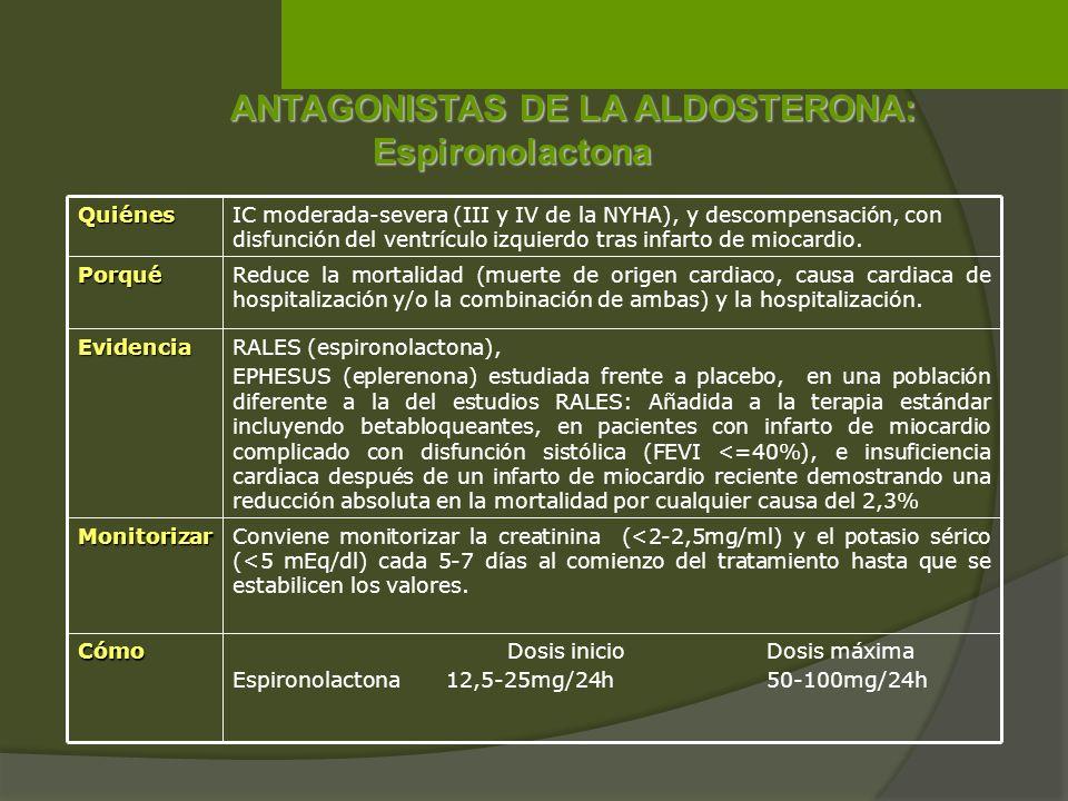 ANTAGONISTAS DE LA ALDOSTERONA: Espironolactona ANTAGONISTAS DE LA ALDOSTERONA: Espironolactona RALES (espironolactona), EPHESUS (eplerenona) estudiad