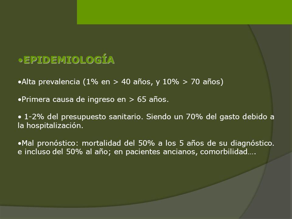 EPIDEMIOLOGÍAEPIDEMIOLOGÍA Alta prevalencia (1% en > 40 años, y 10% > 70 años) Primera causa de ingreso en > 65 años. 1-2% del presupuesto sanitario.