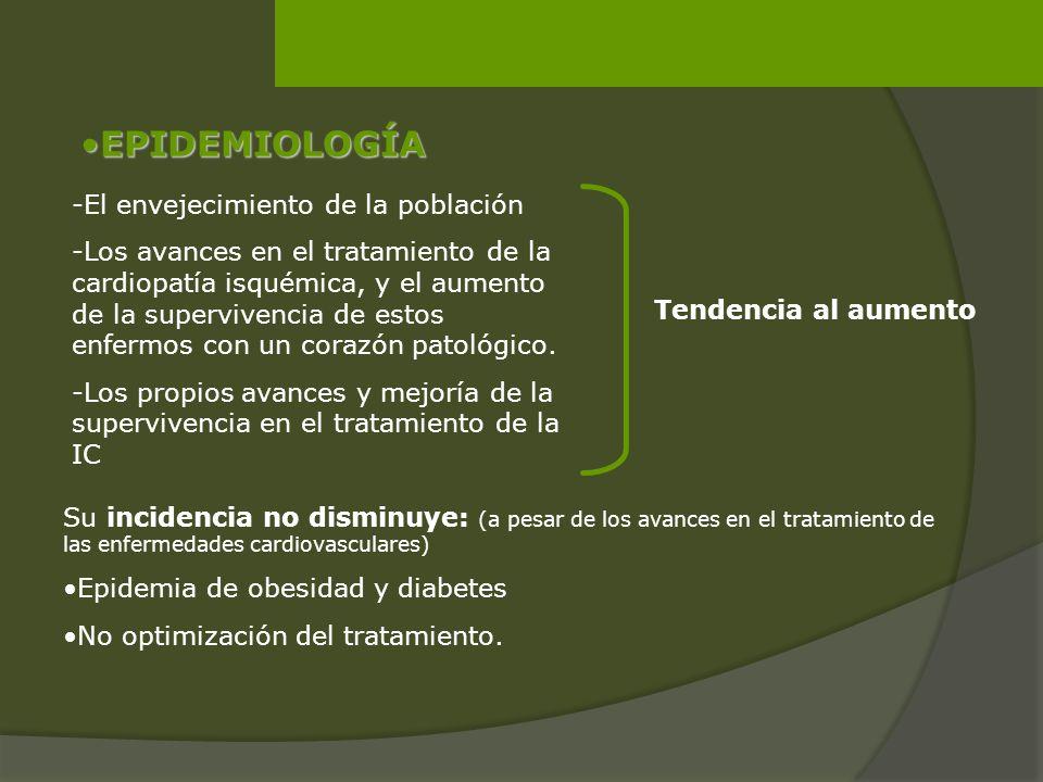 EPIDEMIOLOGÍAEPIDEMIOLOGÍA -El envejecimiento de la población -Los avances en el tratamiento de la cardiopatía isquémica, y el aumento de la supervive