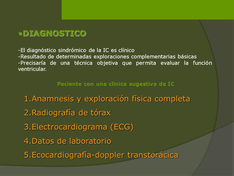 DIAGNOSTICODIAGNOSTICO -El diagnóstico sindrómico de la IC es clínico -Resultado de determinadas exploraciones complementarias básicas -Precisaría de