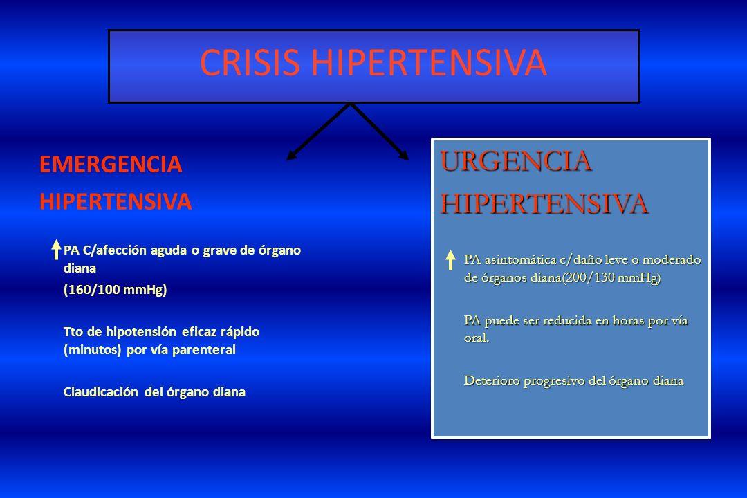 CRISIS HIPERTENSIVA EMERGENCIA HIPERTENSIVA PA C/afección aguda o grave de órgano diana (160/100 mmHg) Tto de hipotensión eficaz rápido (minutos) por