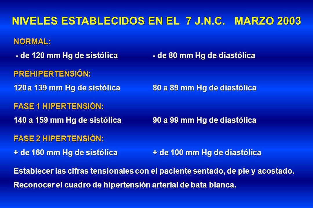 NIVELES ESTABLECIDOS EN EL 7 J.N.C.MARZO 2003 NORMAL: - de 120 mm Hg de sistólica- de 80 mm Hg de diastólica - de 120 mm Hg de sistólica- de 80 mm Hg